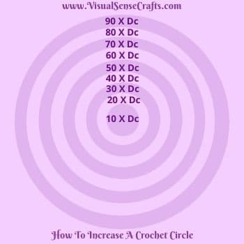 how to increase for a crochet circle